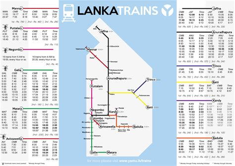 This is a map of the main Sri Lanka train/rail network